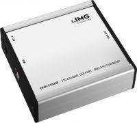 USB DMX-controller DMX-510USB