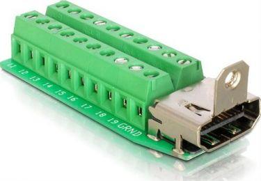 HDMI hunstik til kabelmontage Med skrueterminaler