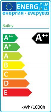 "<span class=""c9"">Bailey lights -</span> G4 LED stiftpære 12V / 1W, Varm hvid (100 lm, 330°)"
