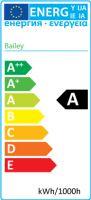 "Lamps, <span class=""c9"">Bailey lights -</span> GU10 LED spotpære 230V / 5W 26°, Varm hvid, Dæmpbar"