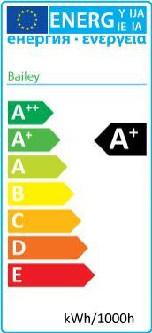 "<span class=""c9"">Bailey lights -</span> PAR20 LED spotpære 240V / 7W 40°, E27 sokkel (3000K)"