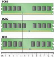 "<span class=""c9"">Kingston -</span> ValueRAM 8GB DDR3, 1600MHz, CL11, SO-DIMM 204-pin"