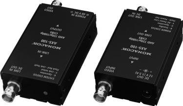 AHD transmissionssæt AXS-100
